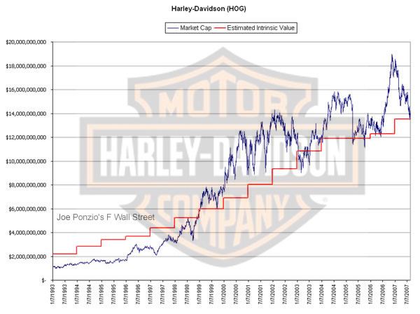 HARLEY-DAVIDSON DELIVERS CONTINUED GROWTH FOR FOURTH QUARTER & POSTS SALES / GROWTH FOR 2013
