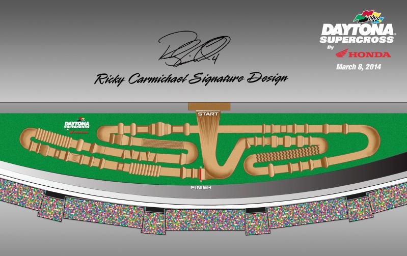 Ricky Carmichael Signature Design Course for Daytona Supercross